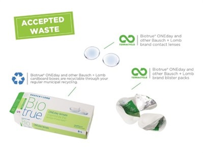 ONE by ONE Program Recycles Over 2 Million Contact Lenses