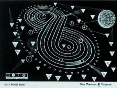 Figure Eight Vectogram
