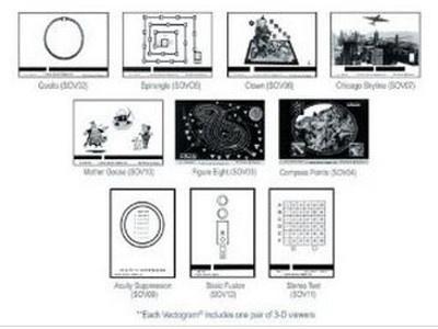 Stereo Test Vectogram